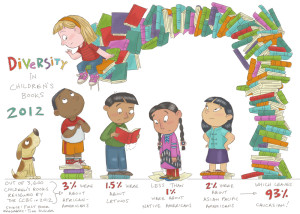 Caption: Tina Kugler's illustration on the statistics on racial disparities